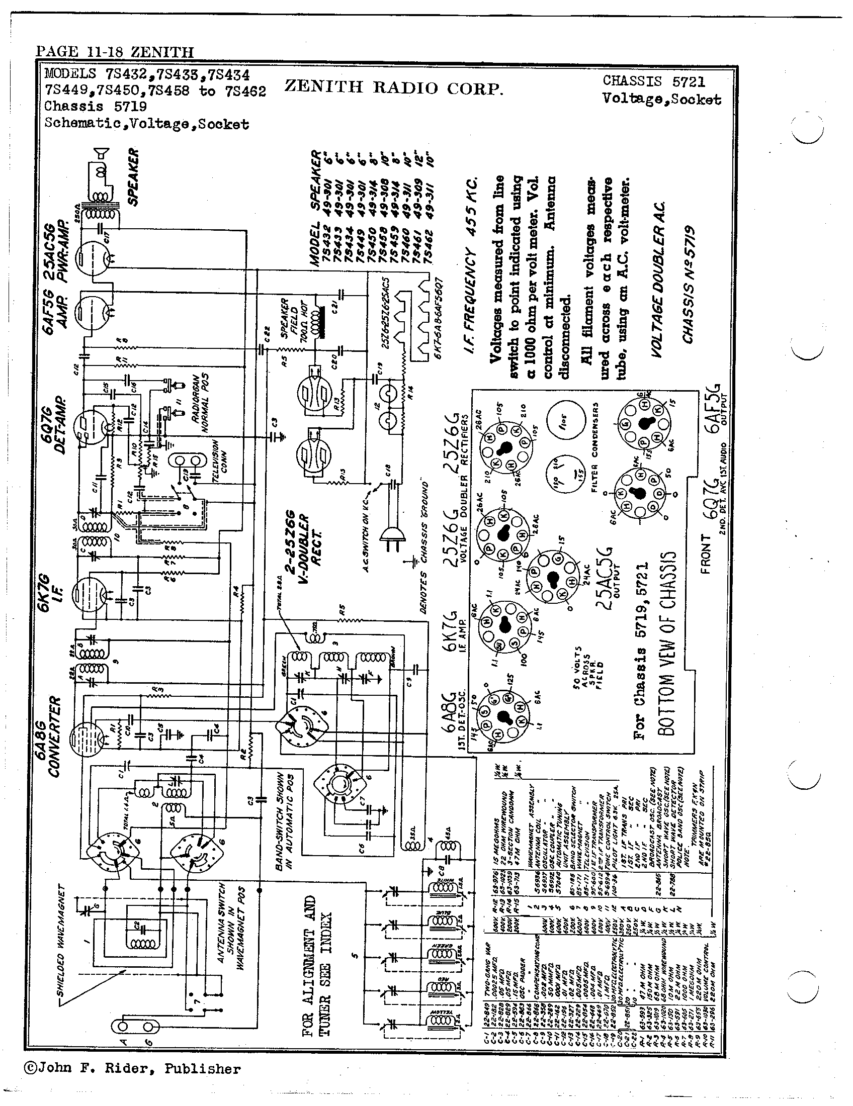 zenith radio corp  7s458