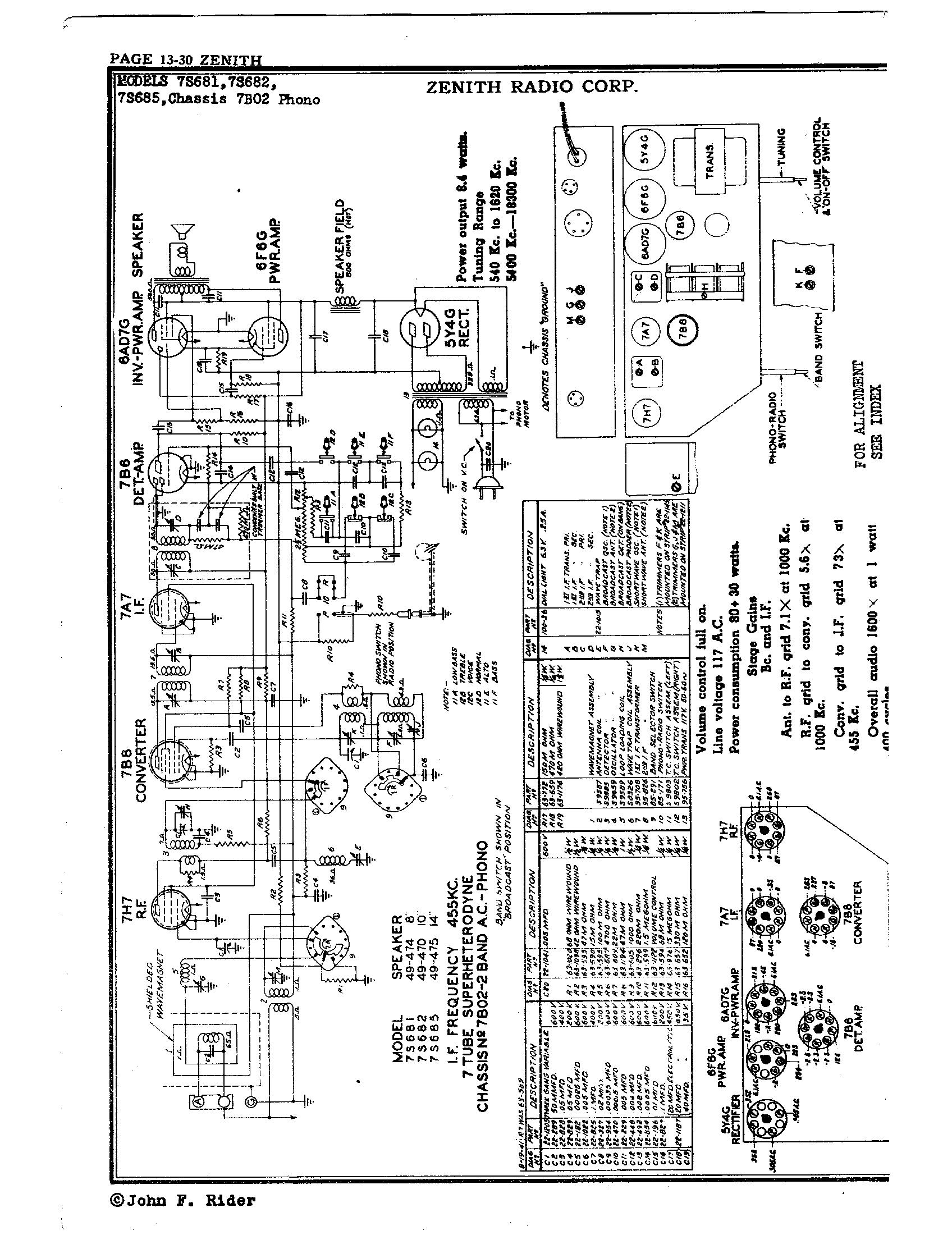 zenith radio corp  7s685