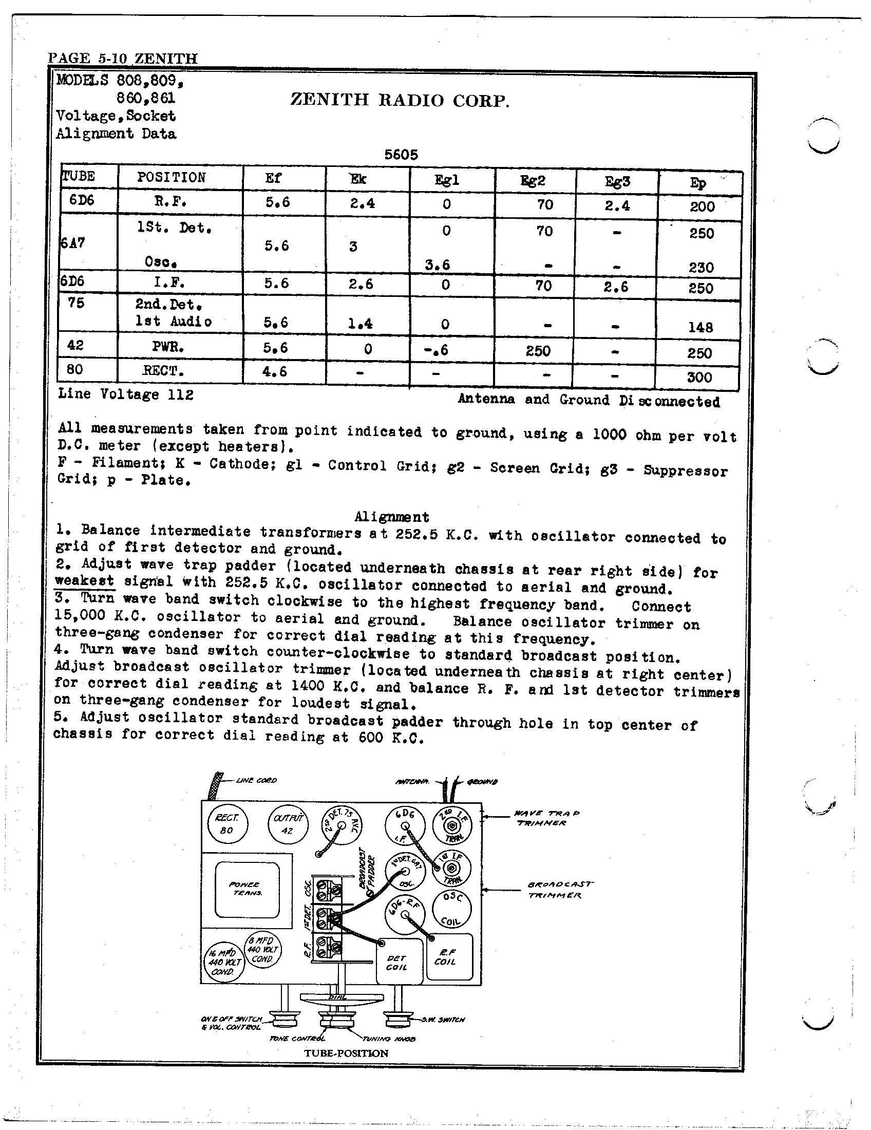 Zenith Radio Corp. 808 | Antique Electronic Supply