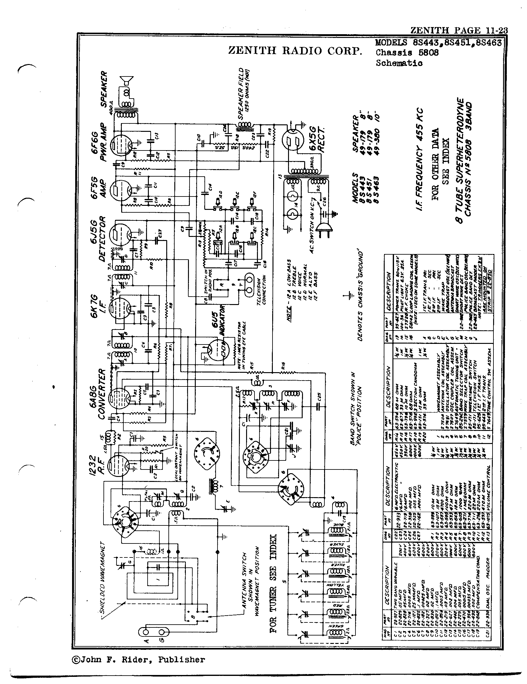 Zenith Radio Corp 8s463 Antique Electronic Supply. Page 1 8264 Kb Rider Manual Volume 11. Wiring. Zenith Tube Radio Schematics N73 1 At Scoala.co