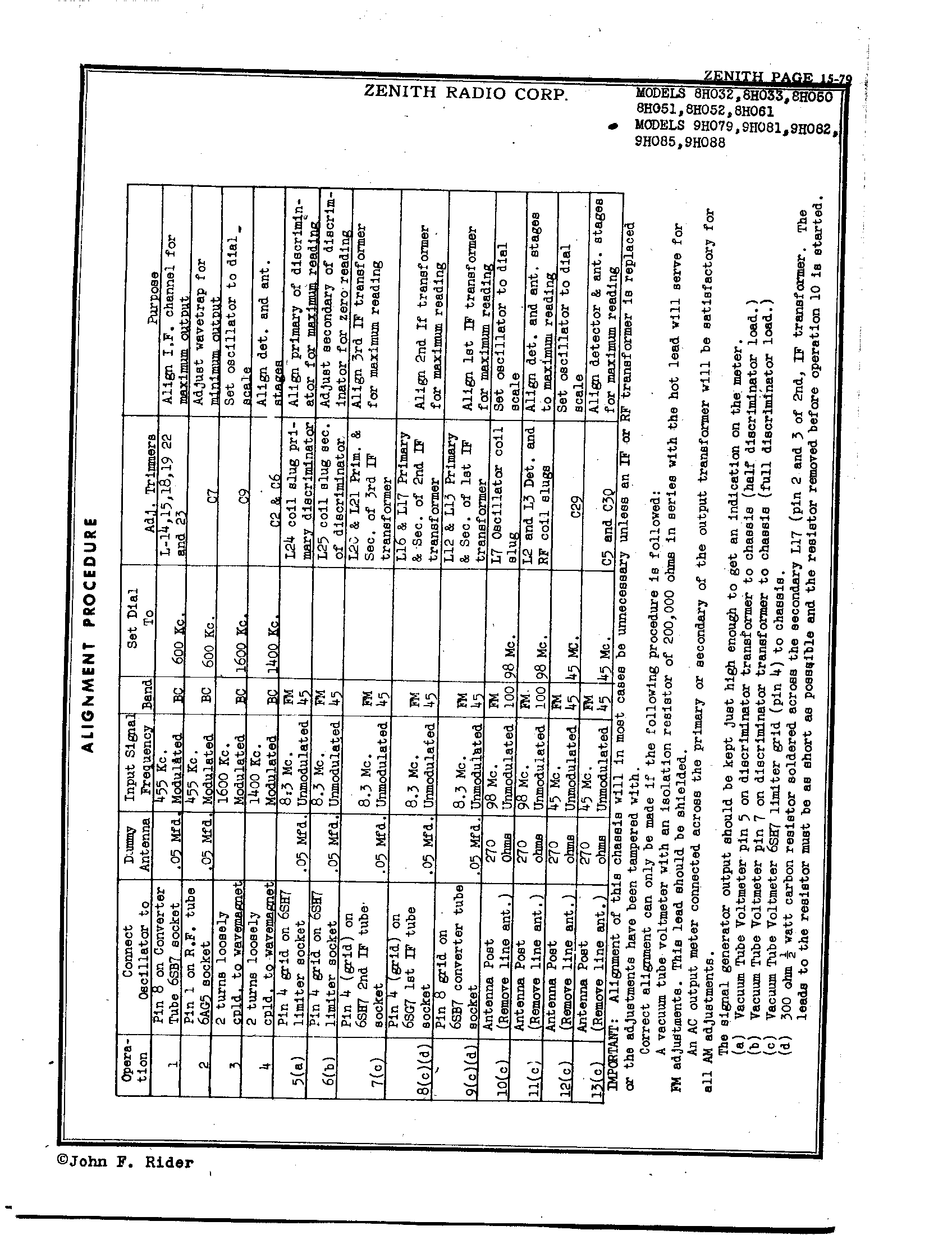 zenith radio corp  9h082