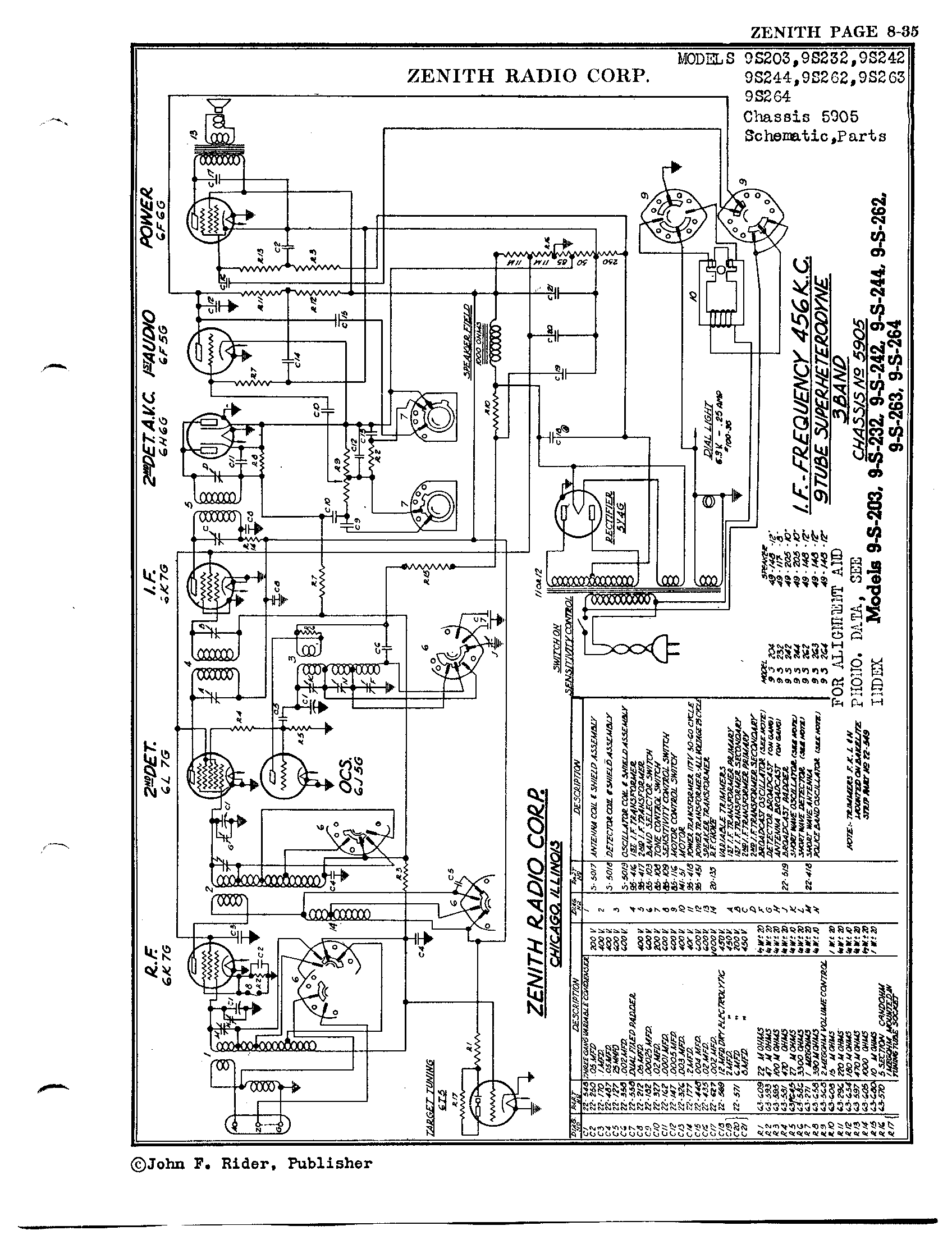 Zenith Radio Corp 9s262 Antique Electronic Supply. Page 1 8296 Kb Rider Manual Volume 8. Wiring. Zenith Tube Radio Schematics N73 1 At Scoala.co