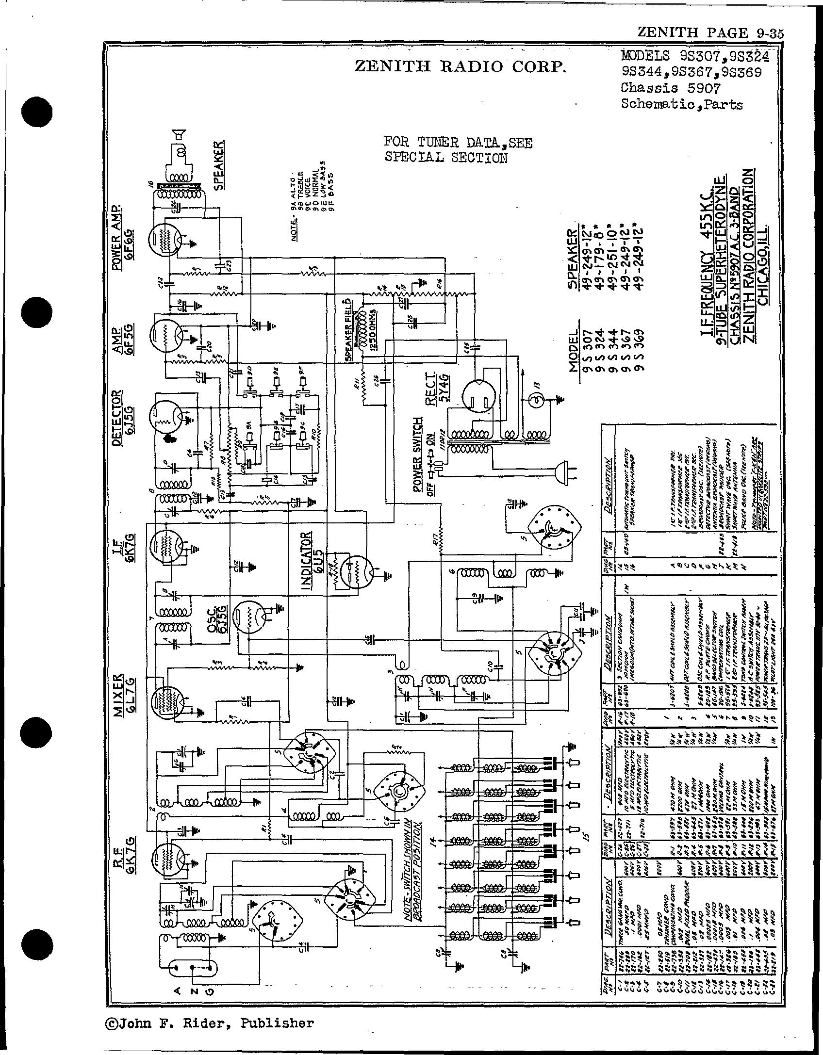 Zenith Radio Corp  9s324
