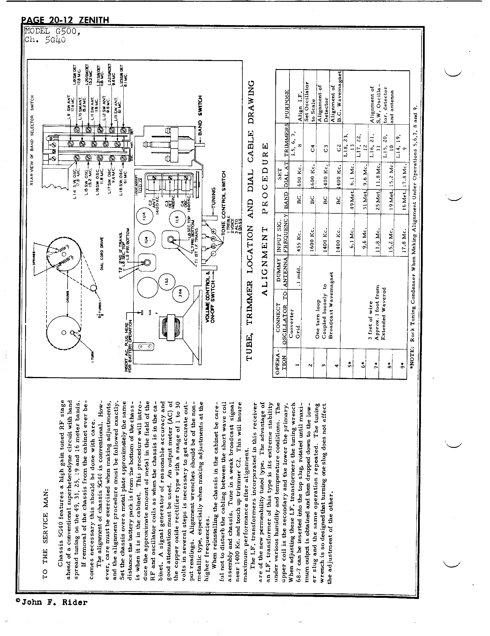zenith radio corp  g500