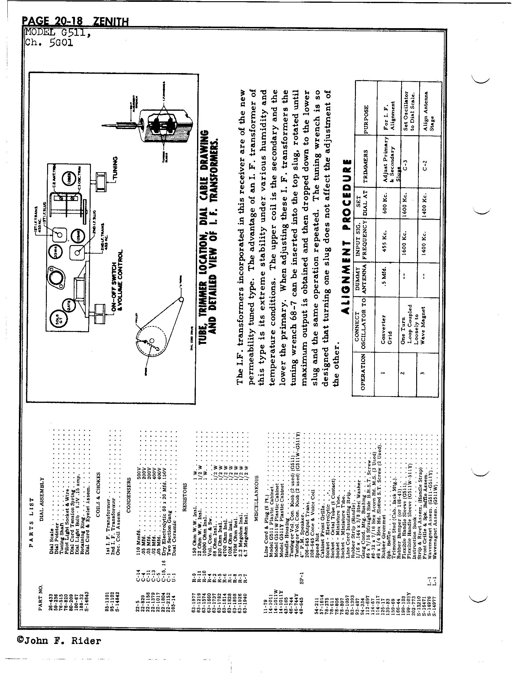zenith radio corp  g511