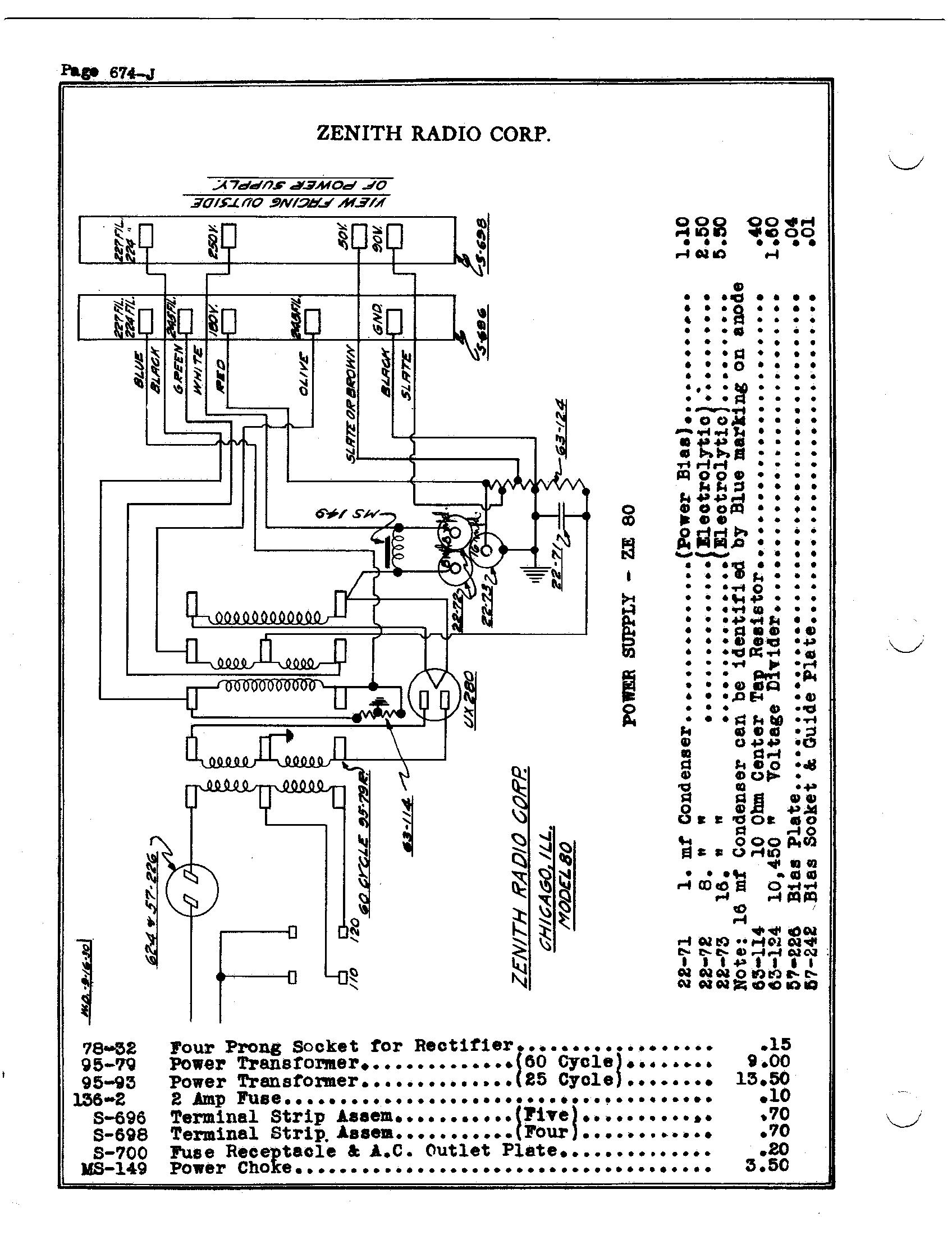 zenith radio corp  hypermetron