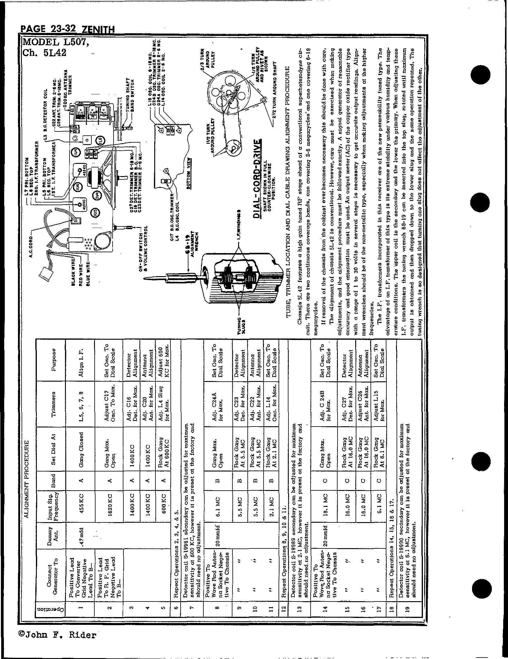 Zenith Radio Corp L507 Antique Electronic Supply. Page 1 8753 Kb Rider Manual Volume 23. Wiring. Zenith Tube Radio Schematics N73 1 At Scoala.co