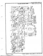 11C-300