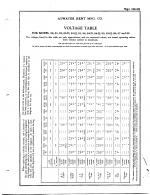 Voltage Table 85Q