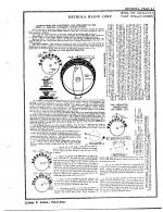 192, Series C3