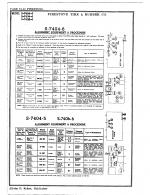 S-7404-6