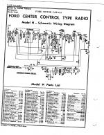 N, Center Control