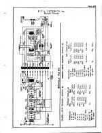 550(RCA)