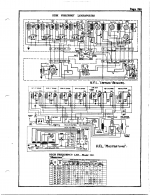 Mastertone 1929