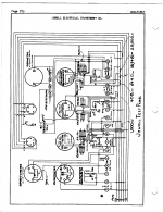 Test Panel