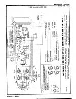 AMP 101A