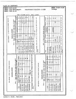 6-38 AC-DC