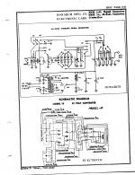 A-W, Signal Generator