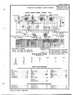 508 AC-DC