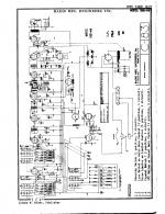RME-99