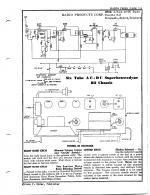 6-Tube AC-DC Super