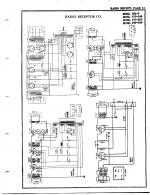 PXP-145