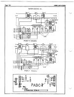PABC-4