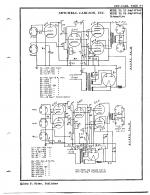PA 25 Amplifier