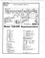 729 SW