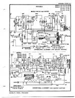 PR-300 AC-DC