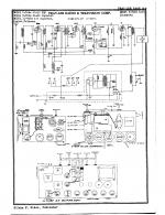 5-Tube AC-DC TRF