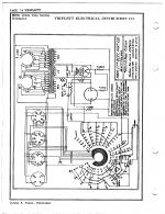 1210A Tube Tester