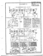 510 AC-DC, Late