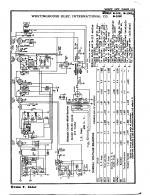 M-109C