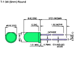 Dimensions for Green