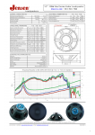 mod15-120_specification_sheet.pdf