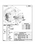 Specification Sheet for Super Reverb, Pro Reverb