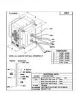 Specification Sheet for Twin Reverb, Dual Showman