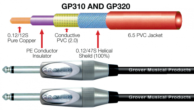 grover_gp310_gp320.png