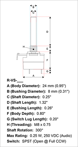 r-vs_dimensions.png