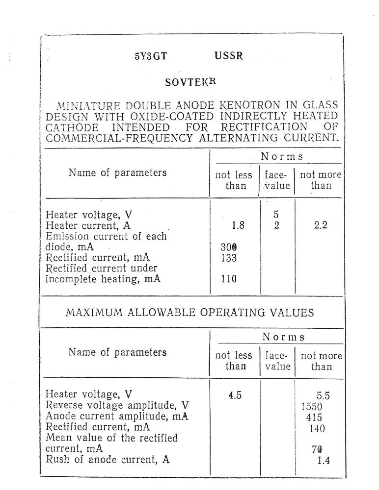 5y3gt-sovtek.pdf