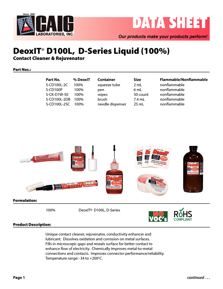 caid_deoxit_dseries.pdf
