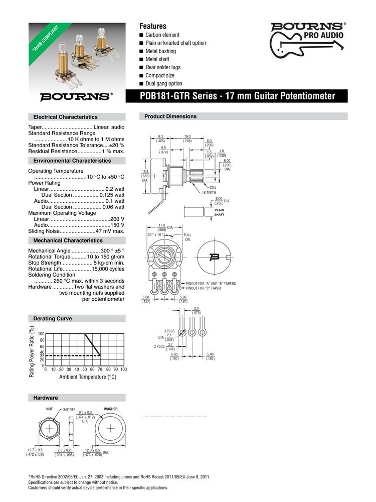 pdb181-gtr.pdf