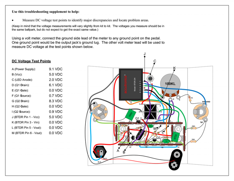 verb_deluxe_troubleshooting_supplement.pdf