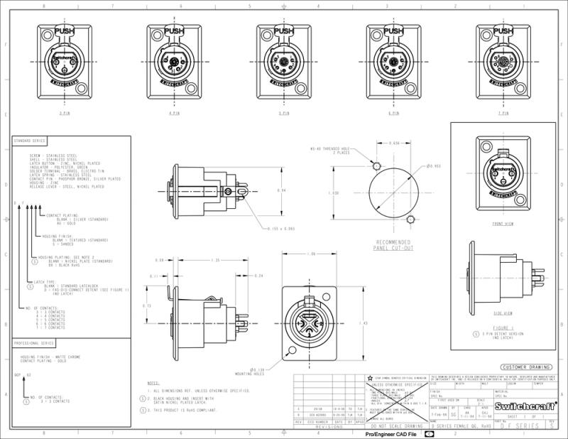 w-sc-d3f.pdf