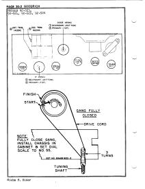 Rider Manual Volume 20