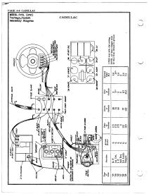 Rider Manual Volume 5
