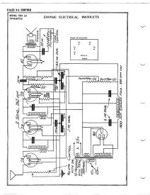 Rider Manual Volume 3