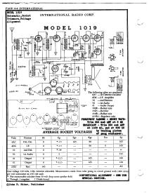 Rider Manual Volume 8