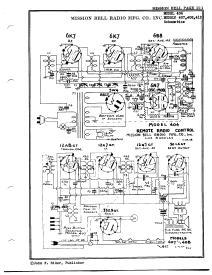 Rider Manual Volume 11